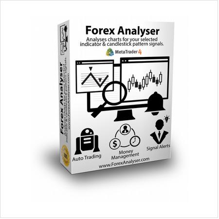 Forex Analyser